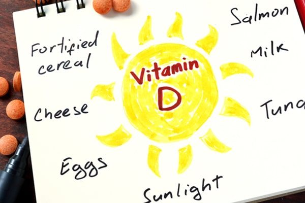 Vitamin D sources for Prostate
